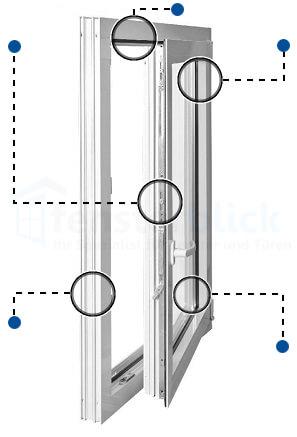 Balkonturen Aus Alu Preise Infos Fensterblick De