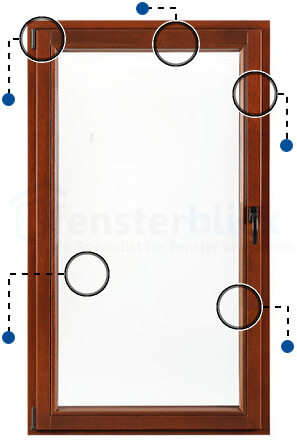 Holz Balkonturen Online Kaufen In Premiumqualitat Fensterblick De