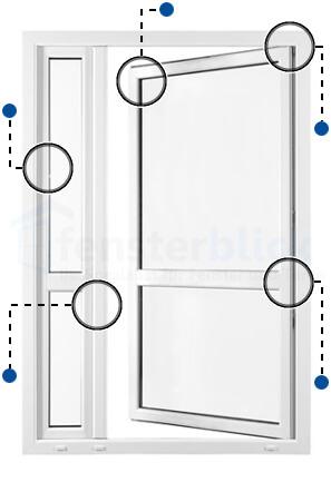Kunststoff Balkontur Gunstig Online Kaufen Preis Info
