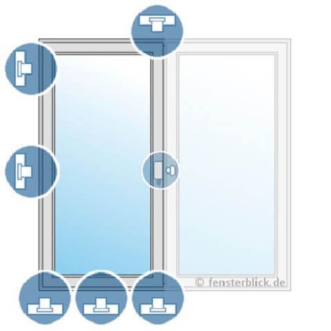 Hochwertige beschl ge f r holzfenster f r mehr for Fenster sicherheitsbeschlage