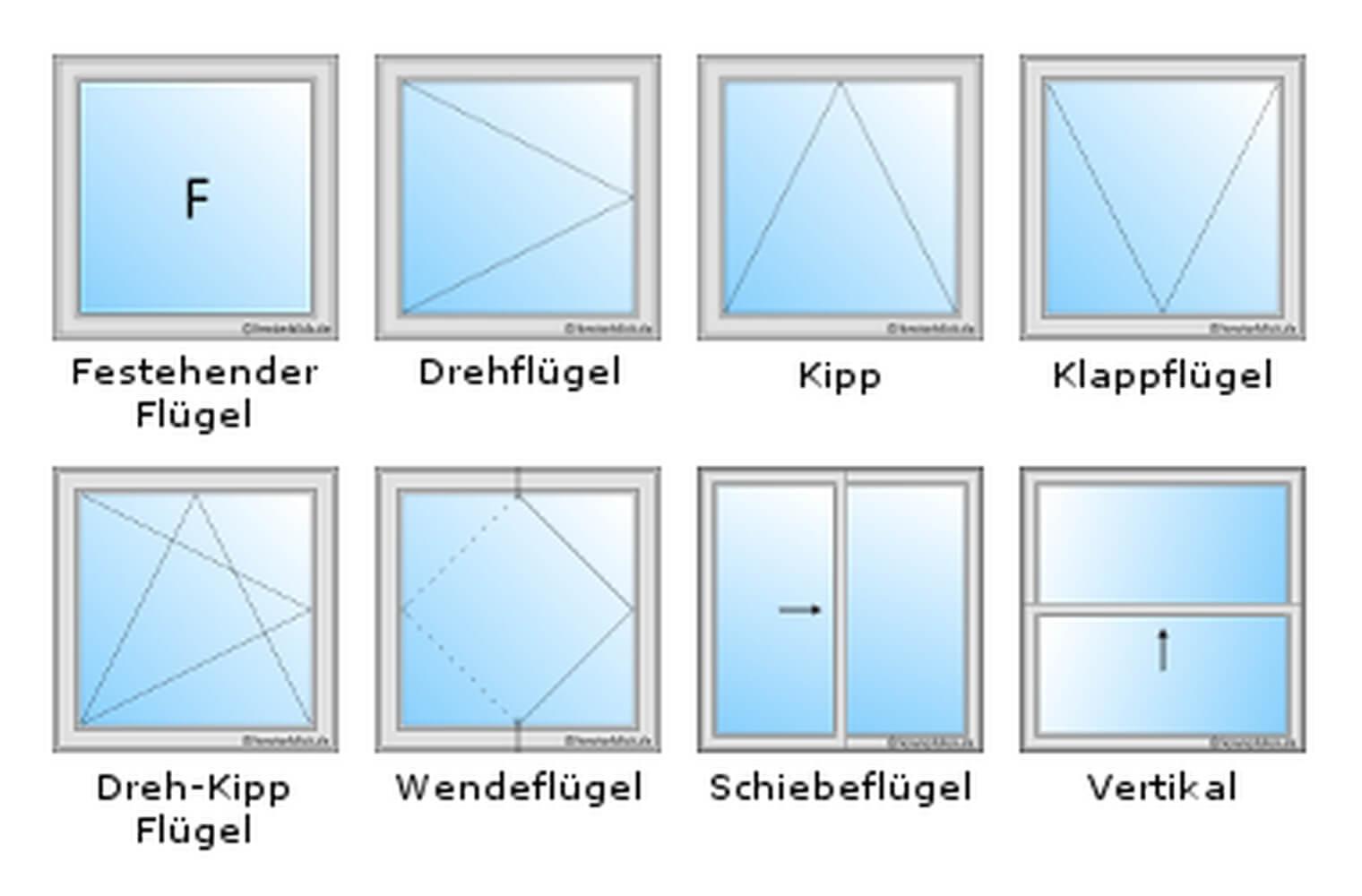 Fensterarten Vielfaltigkeit In Allen Preisklassen Fensterblick De
