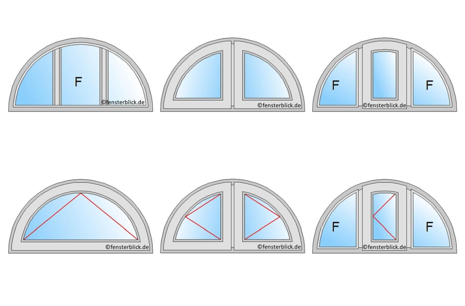 Fabulous Rundes Fenster günstig online kaufen - fensterblick.de TW35