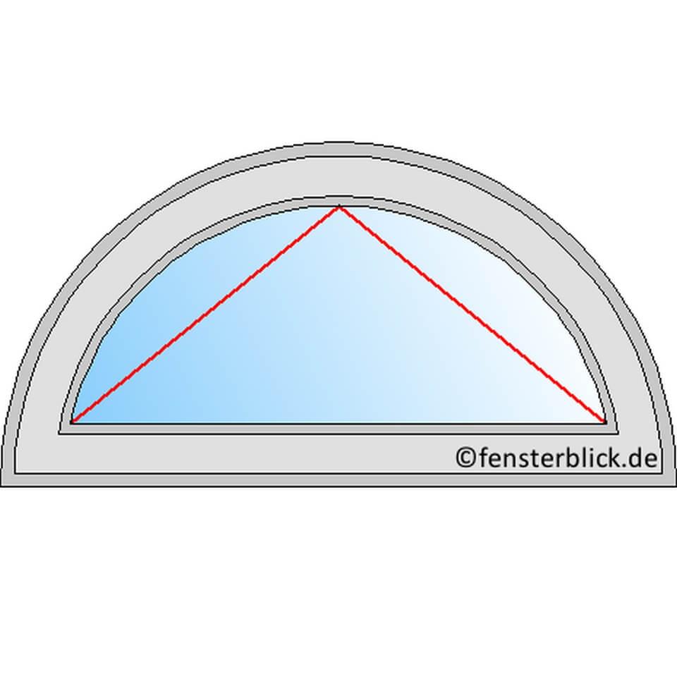 Bevorzugt Rundes Fenster günstig online kaufen - fensterblick.de NX61