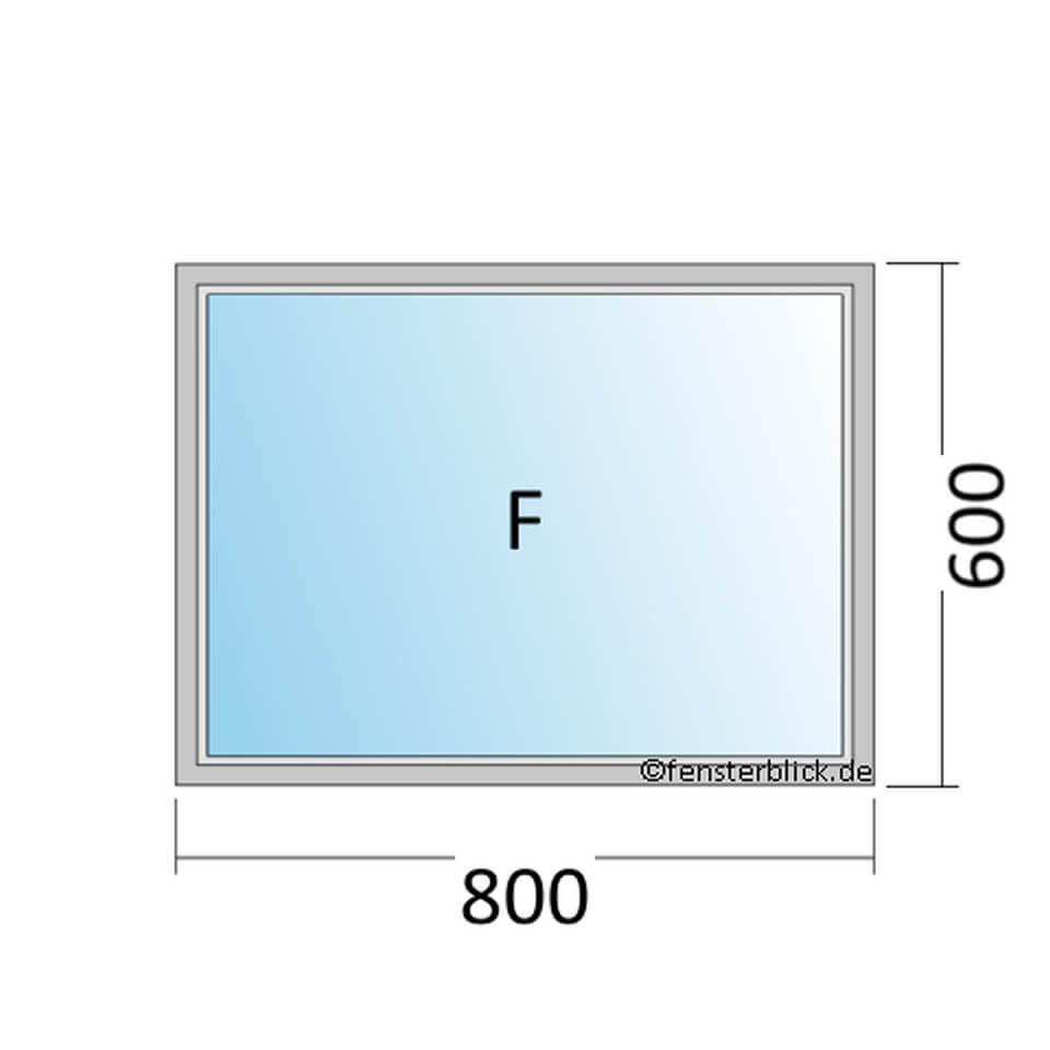 kellerfenster 80 x 60 cm (bxh) | günstig online kaufen - fensterblick.de