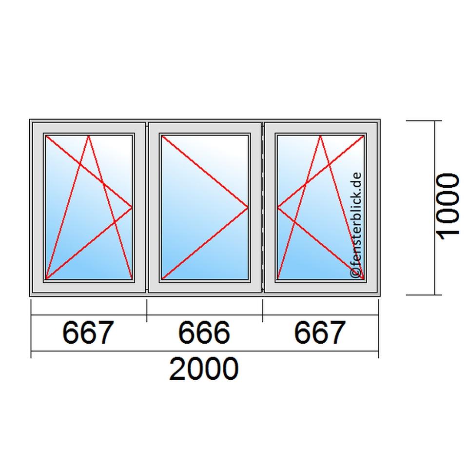 Turbo Fenster 200x100cm zu günstigen Preisen - fensterblick.de MR01