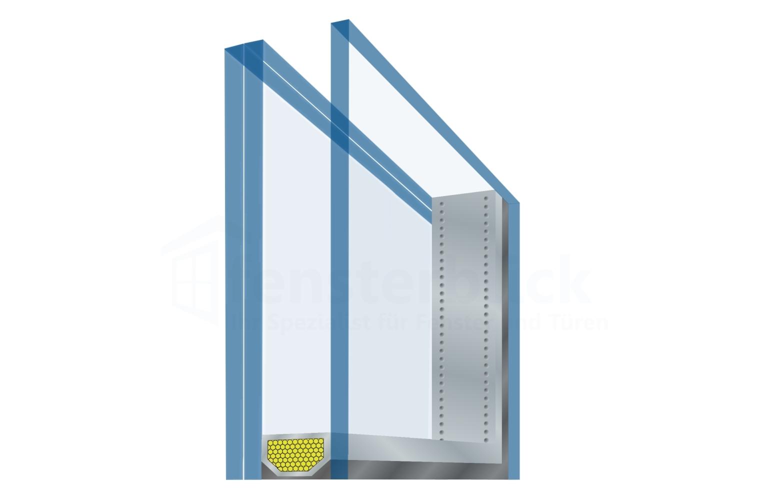 schutzglas uv schutzglas einbruchschutz brandschutz. Black Bedroom Furniture Sets. Home Design Ideas