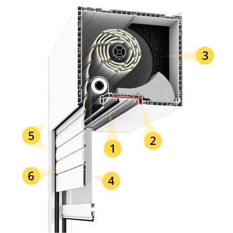 drutex aufsatzrollladen g nstig im online shop. Black Bedroom Furniture Sets. Home Design Ideas