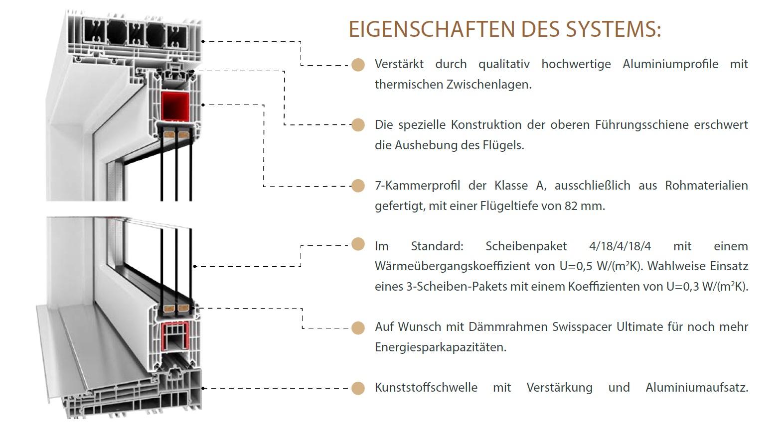 Kunststoff HS Schiebetüren zu günstigen Preisen - fensterblick.de
